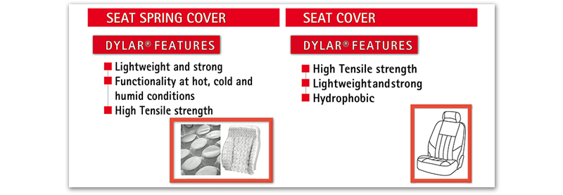 Dylar® Seat